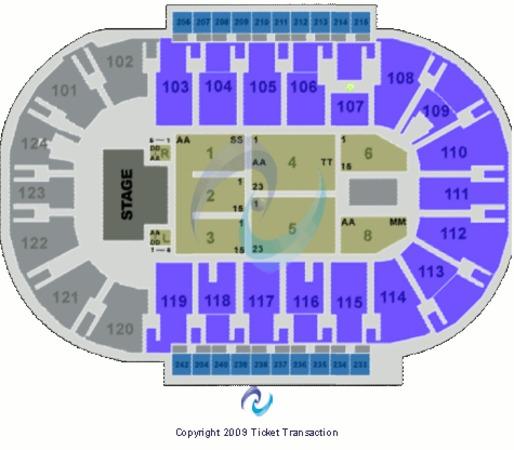 Santander Arena American Idols