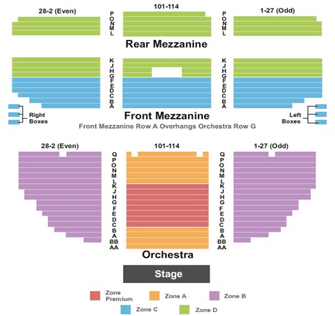 Nederlander Theatre End Stage Int Zone
