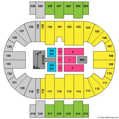 Pensacola Bay Center Tickets In Pensacola Florida Seating