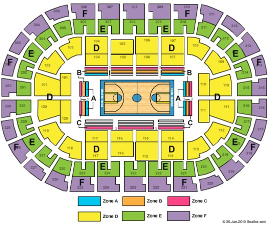 Chesapeake Energy Arena Basketball Zone