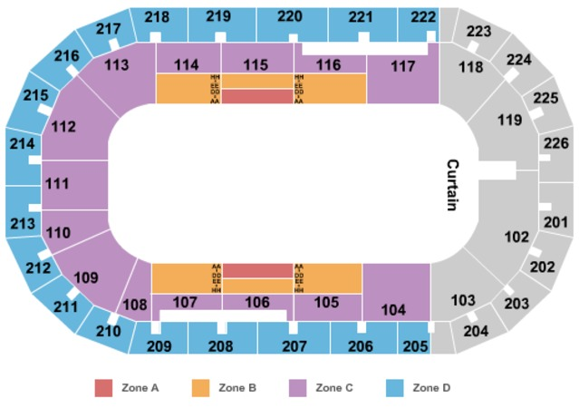 Cure Insurance Arena Circus - IntZone