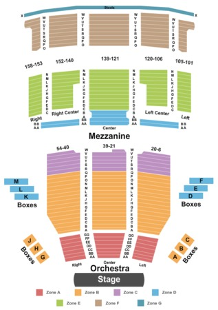 Ed Mirvish Theatre Endstage Int  Zone