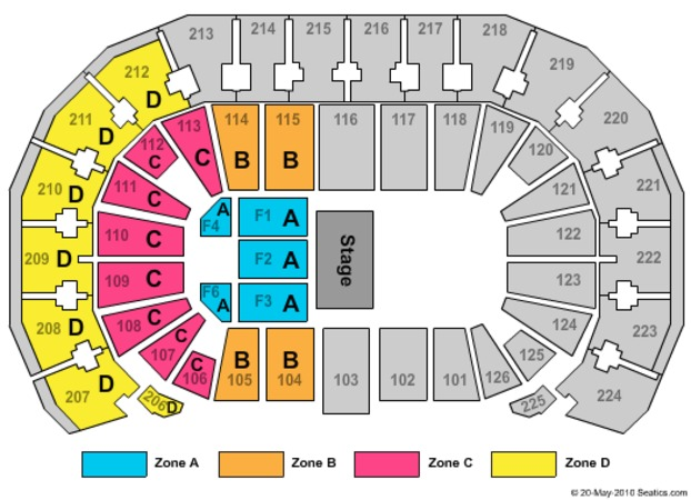 INTRUST Bank Arena Celtic Woman Zone