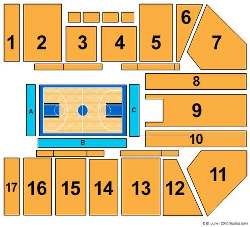 LG Arena Basketball